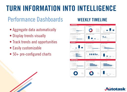 Data to Info