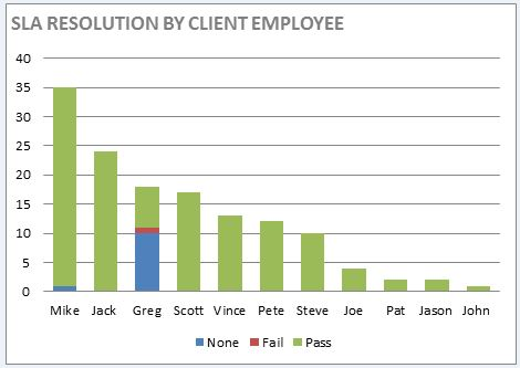 Client Workbook None Selection