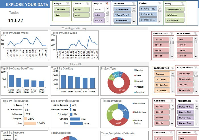 Project Excel Dashboard Beta Preview Video DashboardMentor - Project workbook template excel